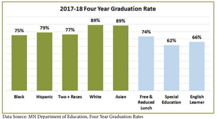 <a href = 'https://drive.google.com/file/d/1zI4SnpJZNUASsfTl4zxkya2YJODsUTRR/view' target='_blank' >2018 HS Graduation (C2C P14)</a>